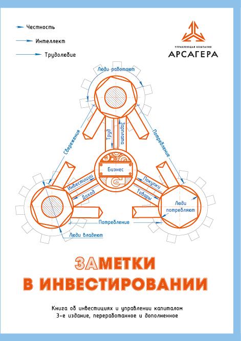 Книга об инвестициях и управлении капиталом