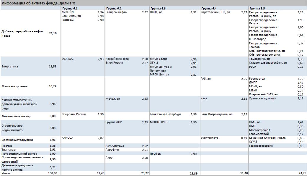 скачать схема организационной структуры банка втб 24