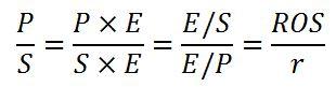 Метод сравнительных коэффициентов