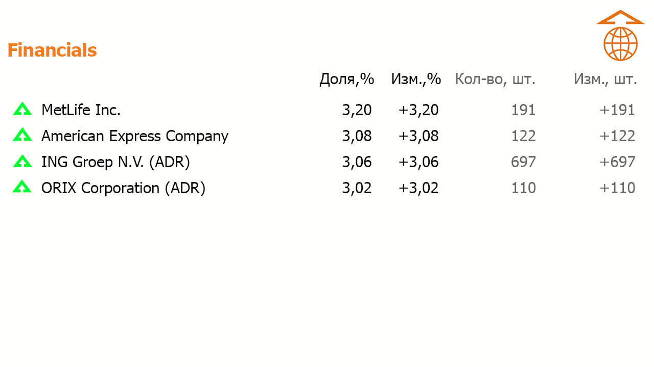 financials metlife ing orix american express