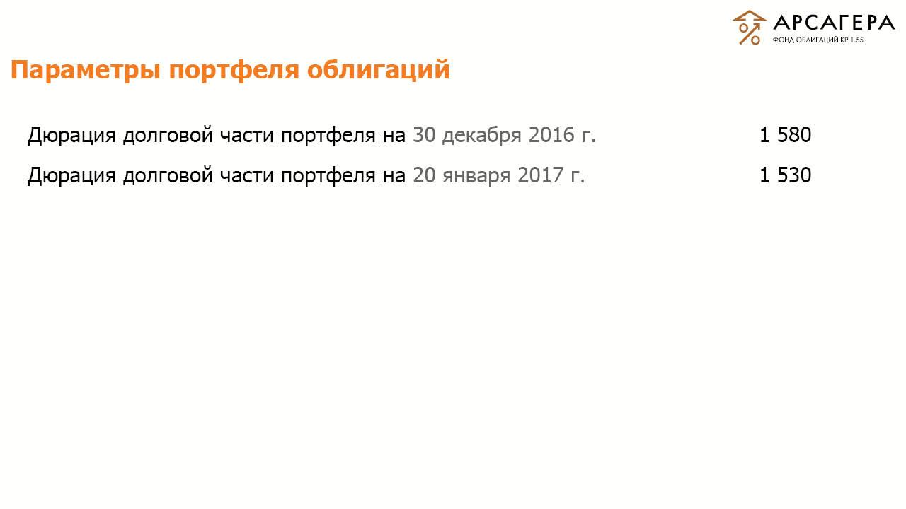 Доля дефолтных облигаций, дюрация портфеля ОПИФО «Арсагера- фонд облигаций КР 1.55» на 20 января 2017  года