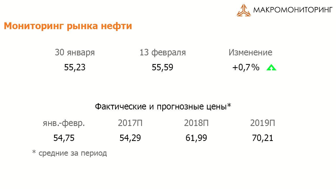 Мониторинг рынка нефти 14.02.2017