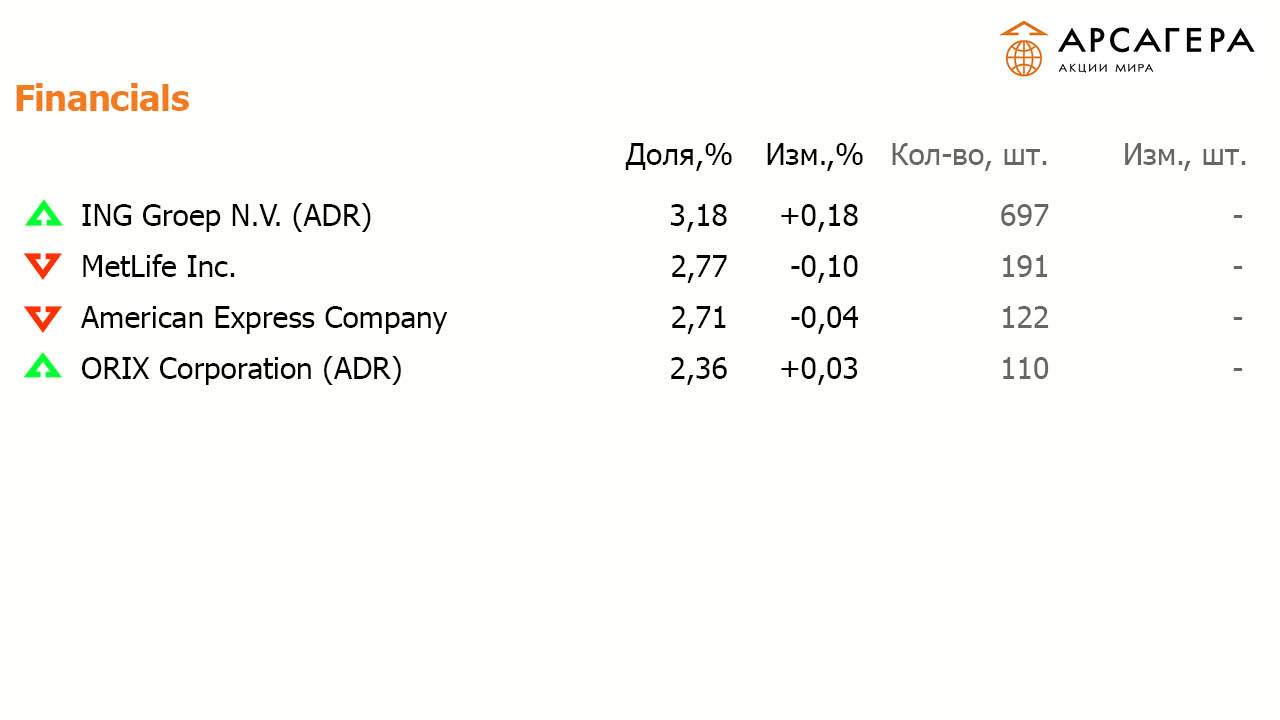Financials ING MetLife ORIX