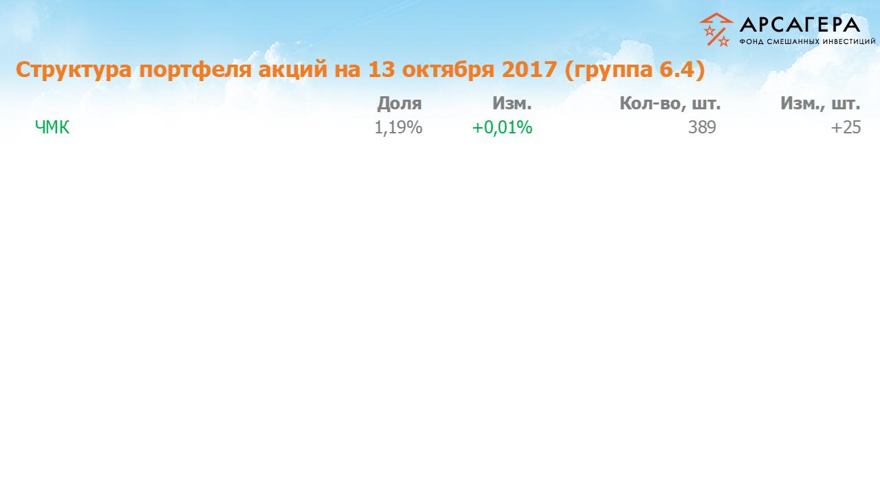 Изменение состава и структуры групы 6.4 портфеля ФОНДА «Арсагера – фонд смешанных инвестиций» за период с 29.09.17 по 13.10.17