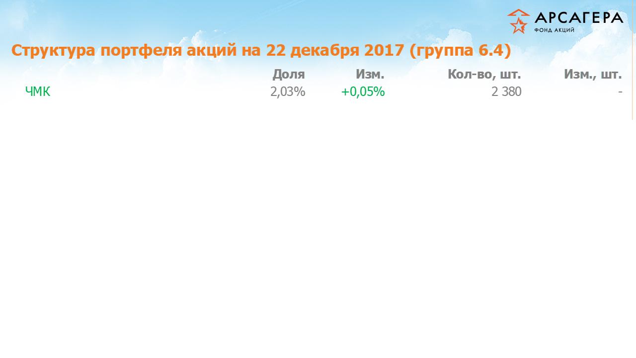 Изменение состава и структуры группы 6.4 портфеля фонда «Арсагера – фонд акций» за период с 08.12.17 по 22.12.17
