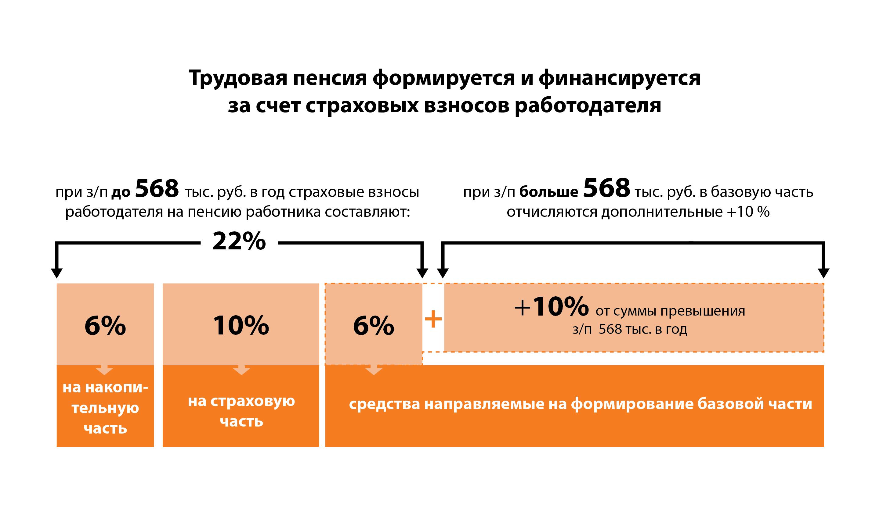Какая пенсия инвалидам войны 2 группы в украине